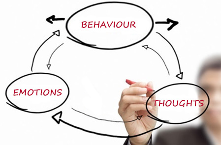 cognitive – behavioral psychotherapy